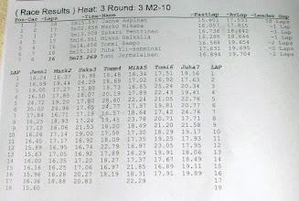Photo: M2-10 Heat 3 - Alkuerä 1