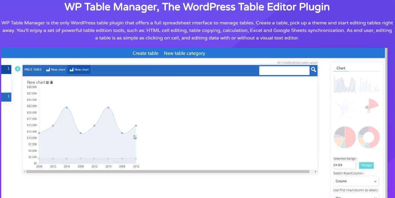 table plugins in WordPress