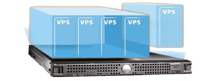 Tìm hiểu VPS là gì?