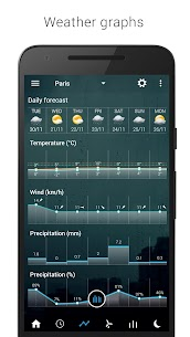 Sense Flip Clock & Weather (Ad-free) 8
