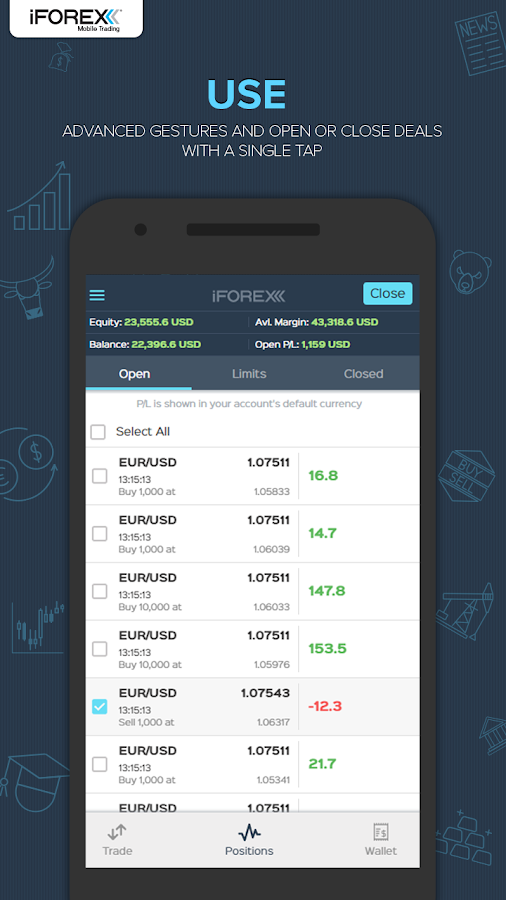 App forex id