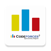 Codeforces Visualizer - Codeforces Stats and List