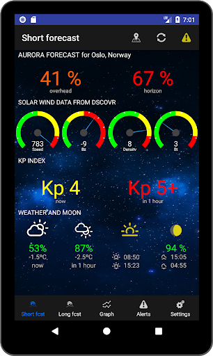 Aurora Alerts - Northern Lights forecast 2.7 Screenshots 5