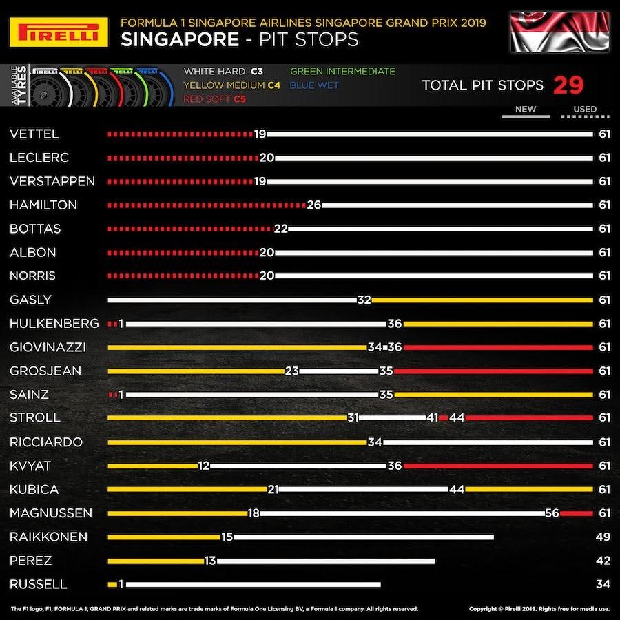 F1シンガポールGPレース後タイヤ