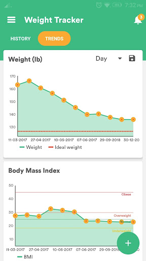 Health & Fitness Tracker with Calorie Counter 2.0.70 screenshots 7