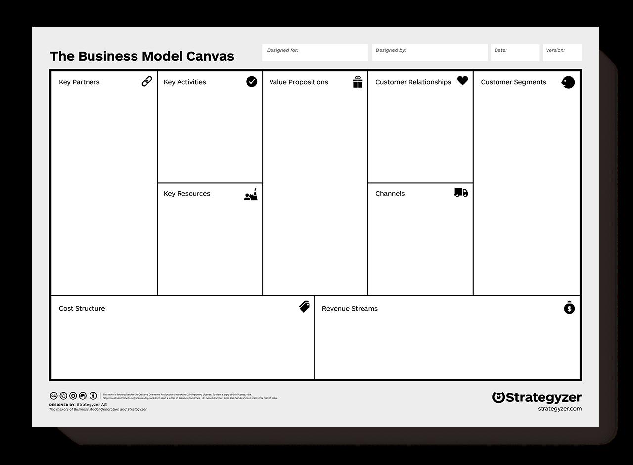 Apa Itu Business Model Canvas dan Apa Keunggulannya ...