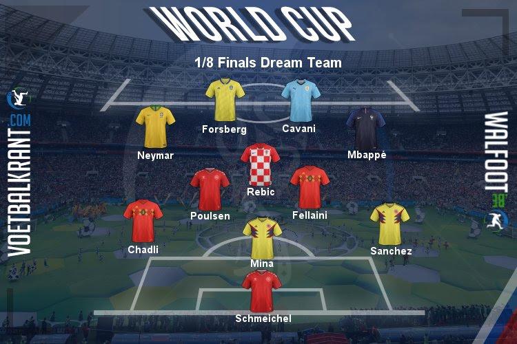 Wat een team! Dit zijn de beste elf van de achtste finales!