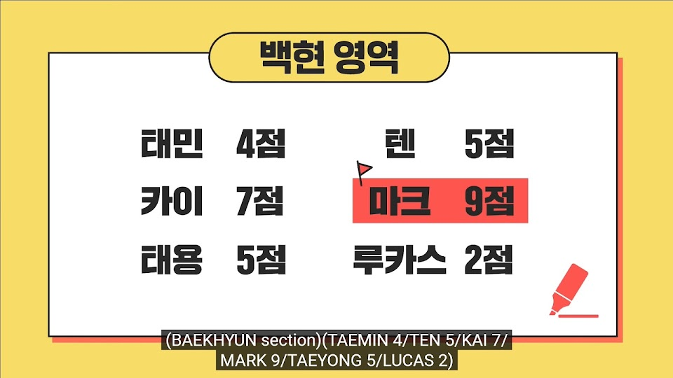 6 superm baekhyun exam