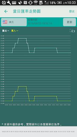 玉山行動銀行 4.0.6 screenshot 2091710