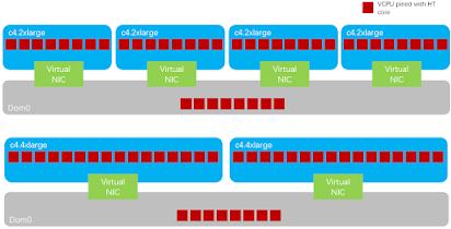 AWS EC2 Architecture docx