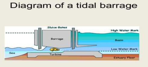 Tidal barage
