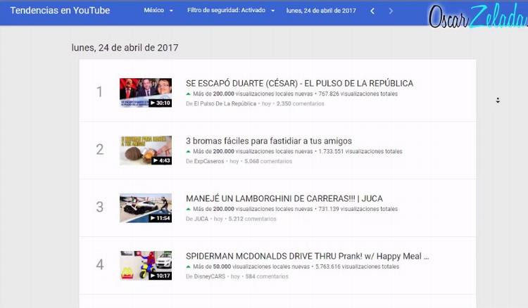 Google Trends tendencias de youtube