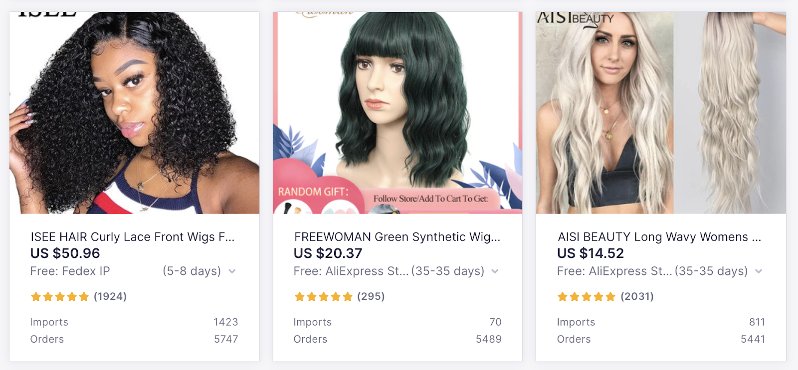 High-Demand Products 2020: Wigs and Hair Extensions