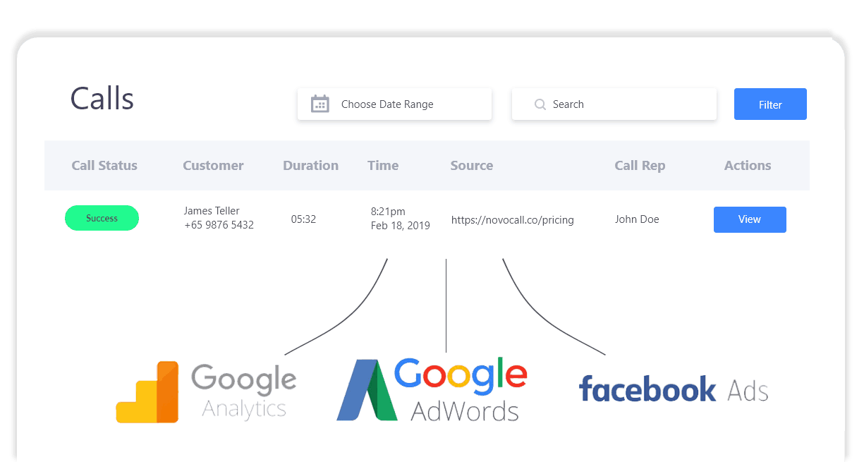 call tracking attribution