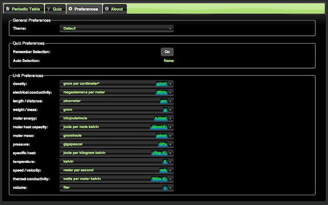 Useful periodic table lite chrome web store urtaz Images