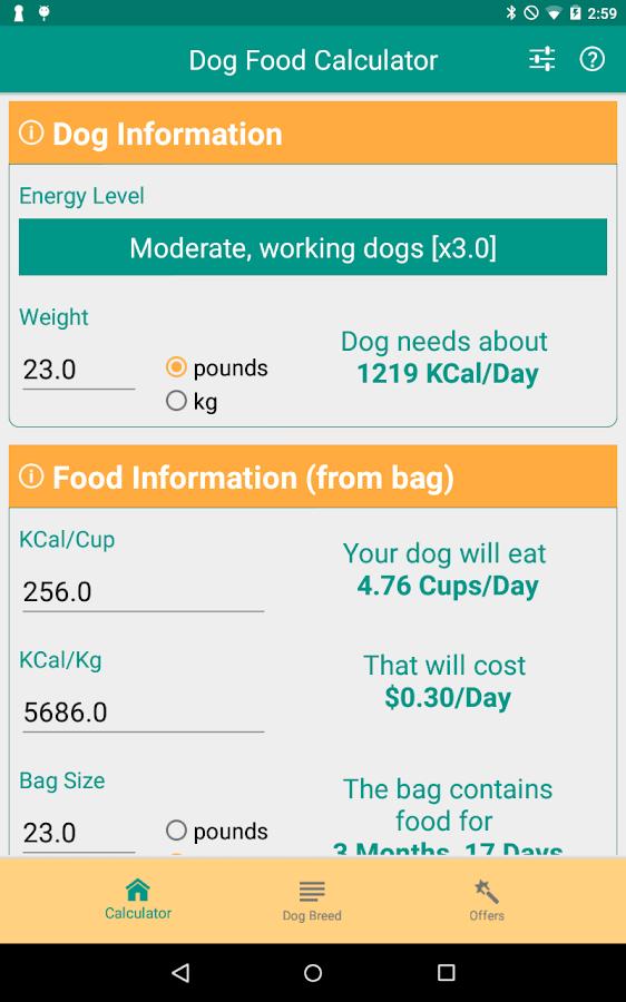 Dog Food Calorie Content Calculator