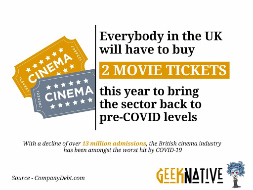 Could two tickets save the UK cinema scene?