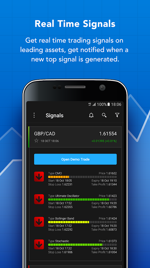Element-fx forex trading signal