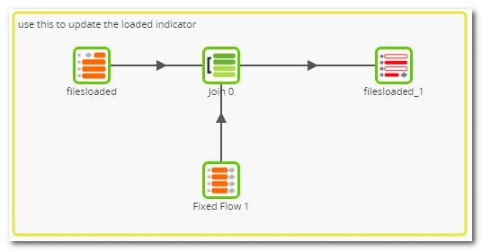 Libreoffice 5.1 base report builder