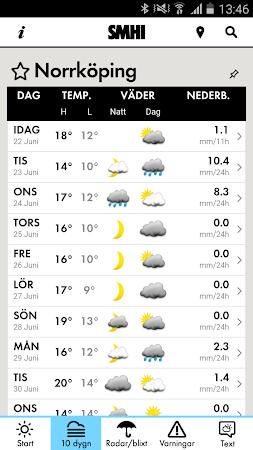 SMHI Väder 2.1.11 screenshot 637229