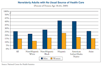 Photo: Do women value health care strongly because of a focus on family? If this is true and the public sector offers a better healthcare plan we would see more women in the public sector.    (WOMEN IN AMERICA. Indicators of Social and Economic Well-Being. March 2011. Prepared by U. S. Department of Commerce Economics and Statistics Administration. http://www.esa.doc.gov/sites/default/files/reports/documents/womeninamerica.pdf )  ( http://www.whitehouse.gov/administration/eop/cwg/data-on-women )