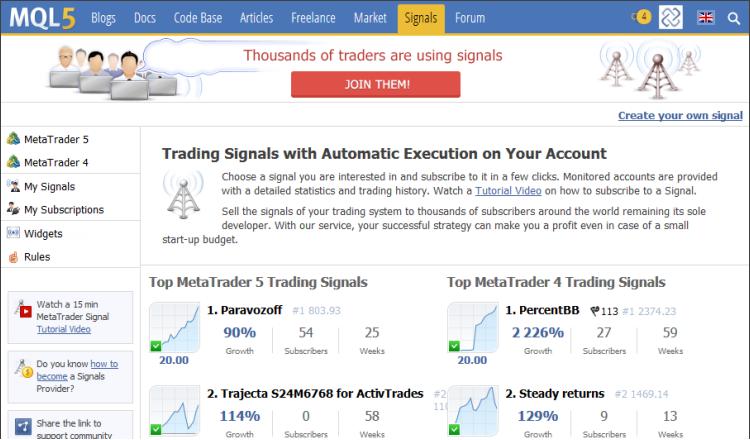 Top 6 nhà cung cấp tín hiệu giao dịch forex uy tín thế giới