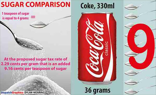 Bitter fruits of sugar tax