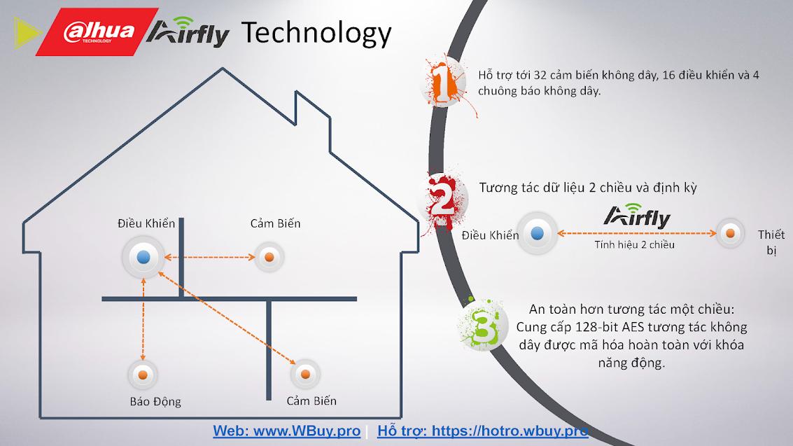 Dahua sử dụng công nghệ Airfly Technology trong hệ thống báo động không dây của hãng