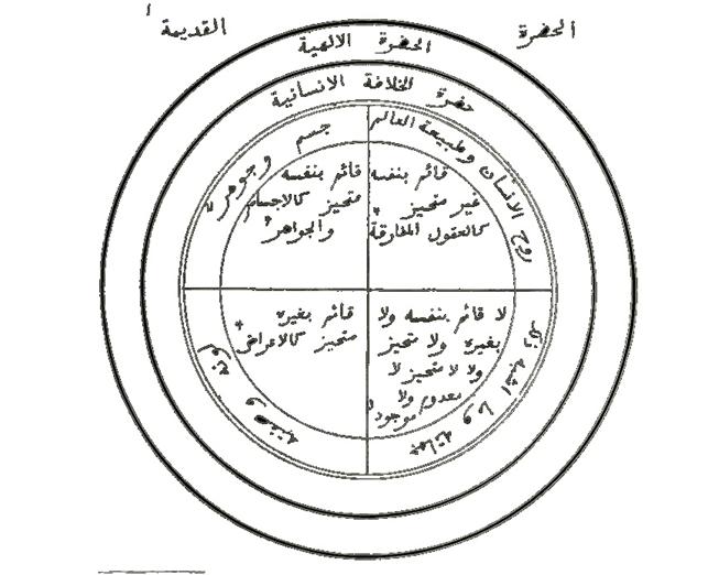 كتاب إنشاء الدوائر الشيخ الأكبر محيي الدين ابن العربي Zk3ITGFm8wVmDg8ZLmUL37kjxBFdTZwteTTzyuvXP9MixZnLCih2WIp9pAUnUQaRmZd1P6FNtZy4LeSLLspjfTlRqSxSLnhFHLwYZyrqKWxhjDMK3M97FaGPxtZbe9ZKC8tSDnt0