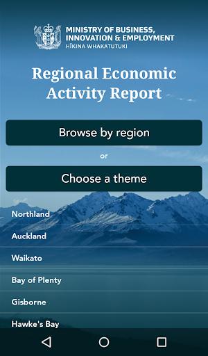 New Zealand Regions