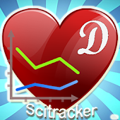 Diabetes, Blood Pressure, Health Tracker App