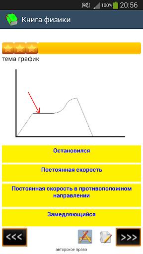Книга физики