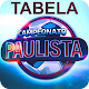 Tabela do Paulistão 2019 for PC-Windows 7,8,10 and Mac