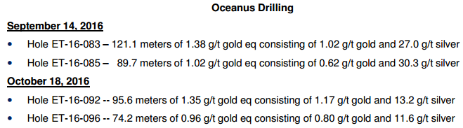 Oeanus_Drilling.png