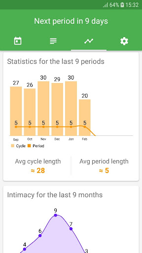 Period Tracker 1.2.4 gameplay | AndroidFC 2