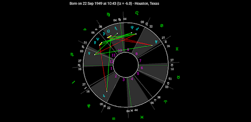 Natal Charts with Transits - Apps on Google Play
