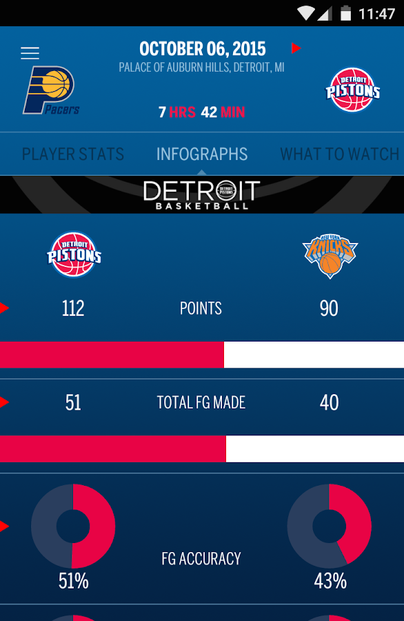 Detroit Pistons Official App- screenshot