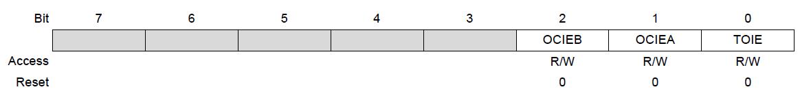 Interrupt Tutorial II - Arduino Timer Interrupt   Microcontroller