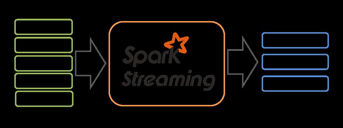 Spark Interfaces