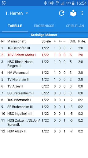 TSV Schott Mainz Handball