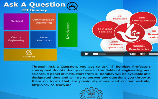 Ask A Question-Archival, IIT Bombay