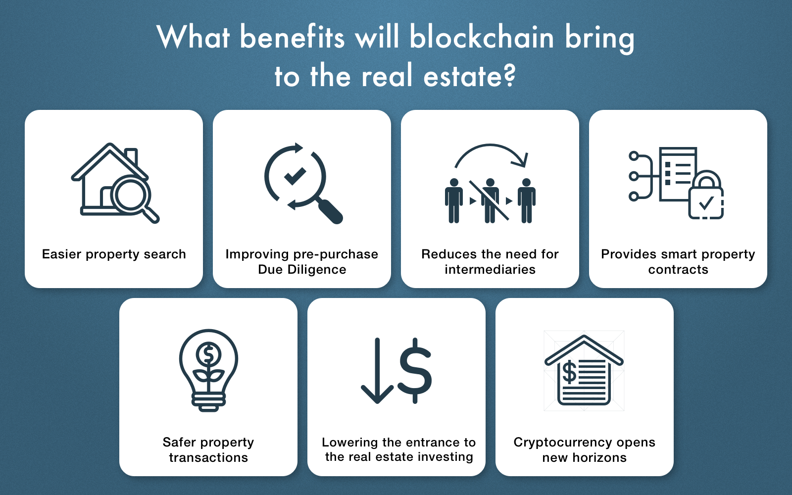 Blockchain in real estate: its advantages and reasons to integrate one