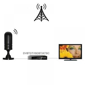 Antena semnal TV, Andowl A160, pentru interior, 1080p