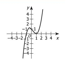 PS_Problem_Solving_6_Function.png