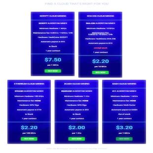HashFlare Pertambangan Bitcoin - náhled