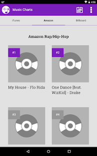 Top Rap R&B Music Charts- screenshot thumbnail