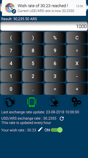 Us Dollar To Argentine Peso Or Ars Usd Screenshot 6
