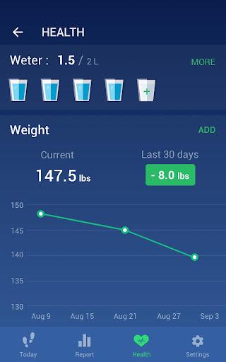 Step Counter - Pedometer Free & Calorie Counter screenshot 17