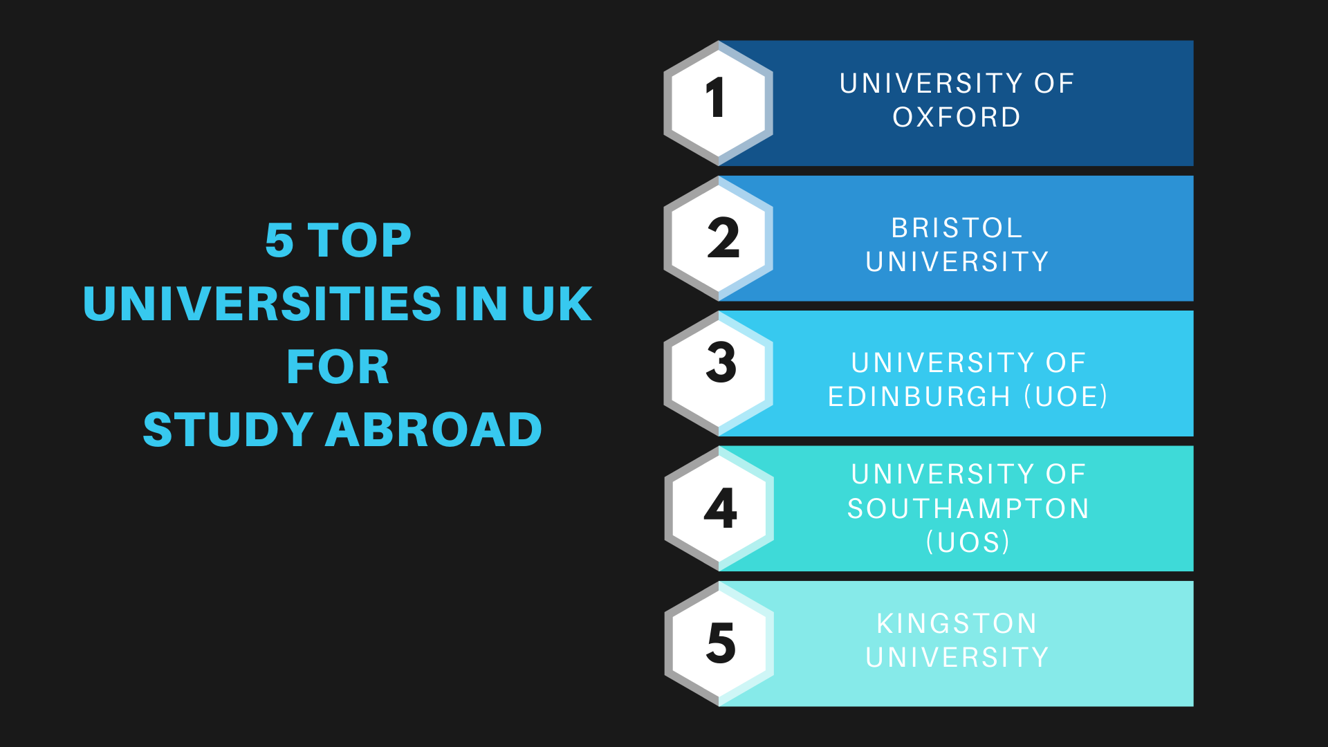 5 Top Universities in UK for Study Abroad