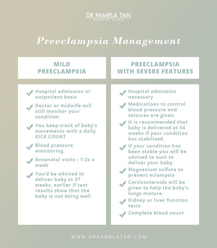 Preeclampsia Management